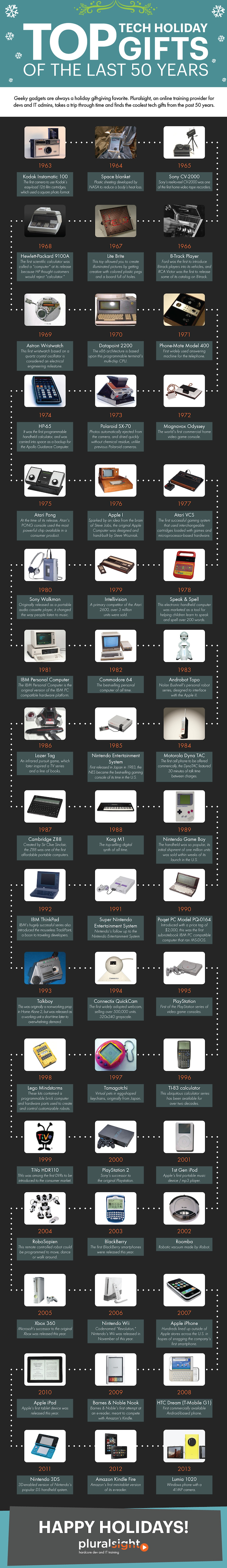 techholidaygifts-infographic