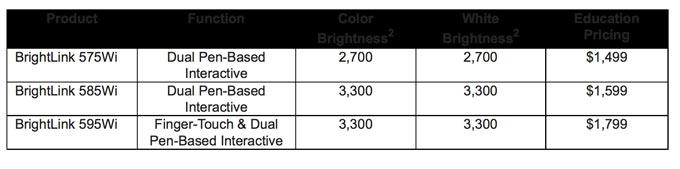 Epson-Brightlink
