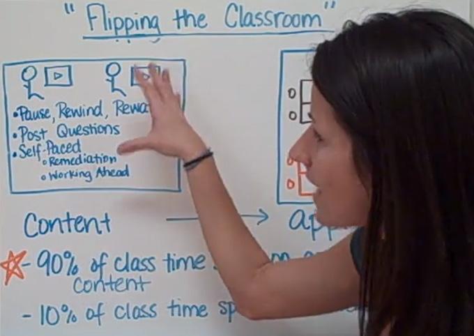 FlipOurClass-image
