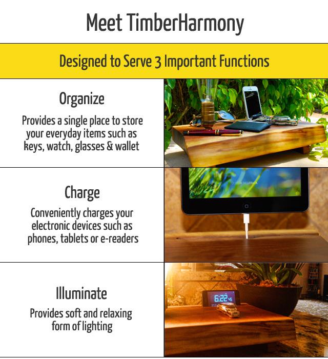TimberHarmony Dock Lamp: A Stunning Docking Station | TechFaster