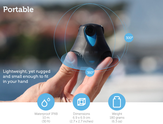 360cam, Giroptic, Kickstarter
