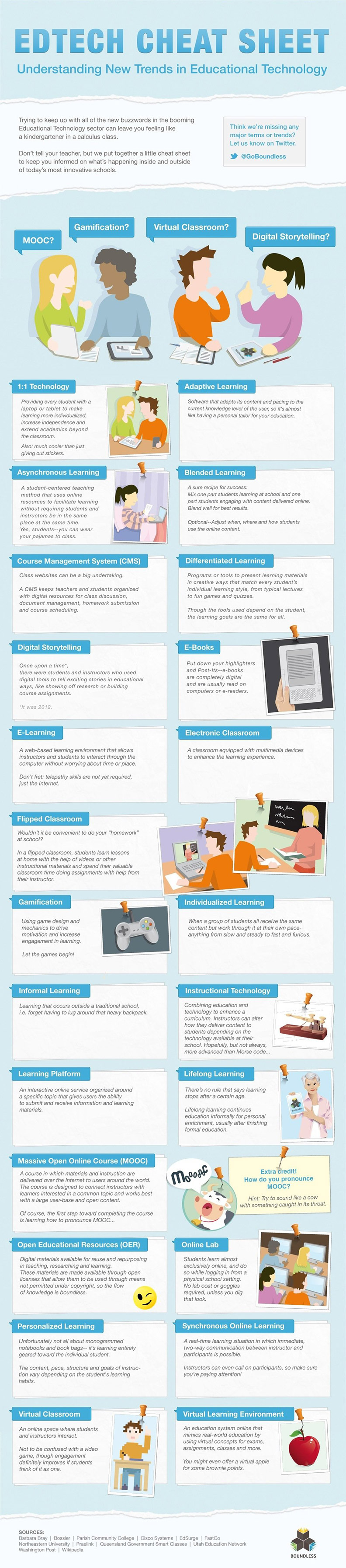 EdTech, Cheat Sheet, Infographic, boundless