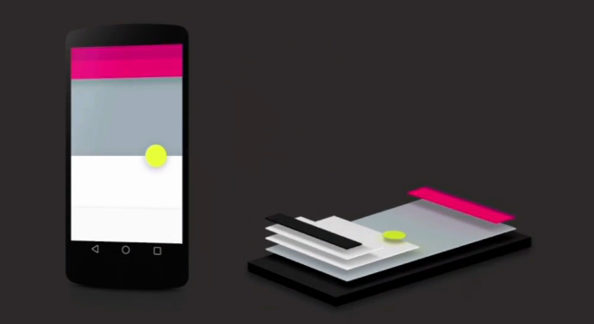 Material Design Perspective