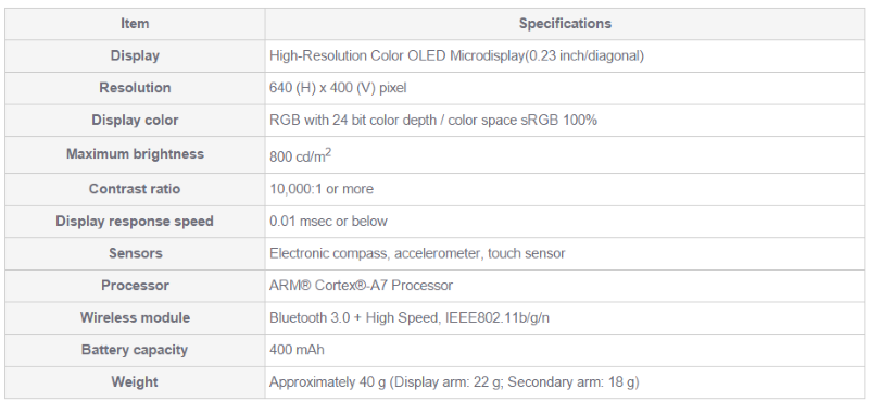Sony Specs